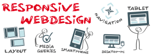 Your Quick Guide to Responsive Web Design